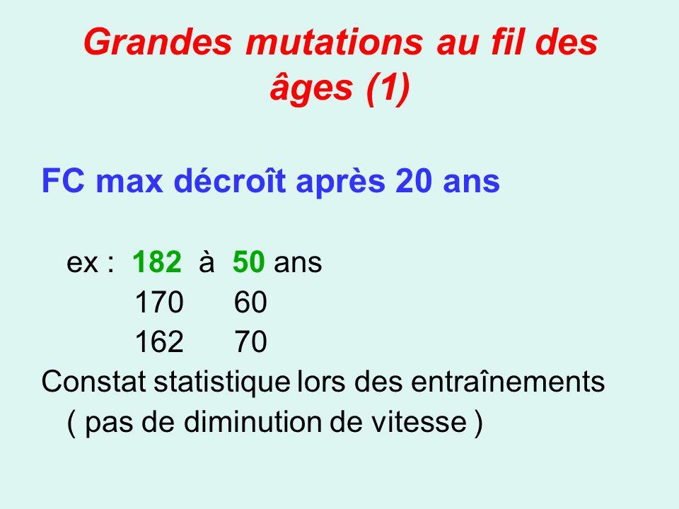 Grandes mutations au fil des âges (1)