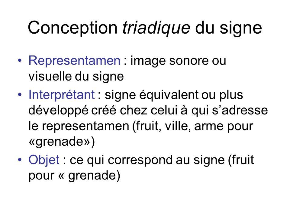 Conception triadique du signe