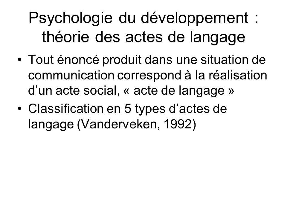 Psychologie du développement : théorie des actes de langage