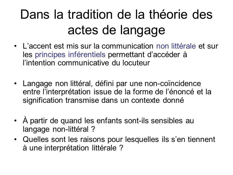 Dans la tradition de la théorie des actes de langage