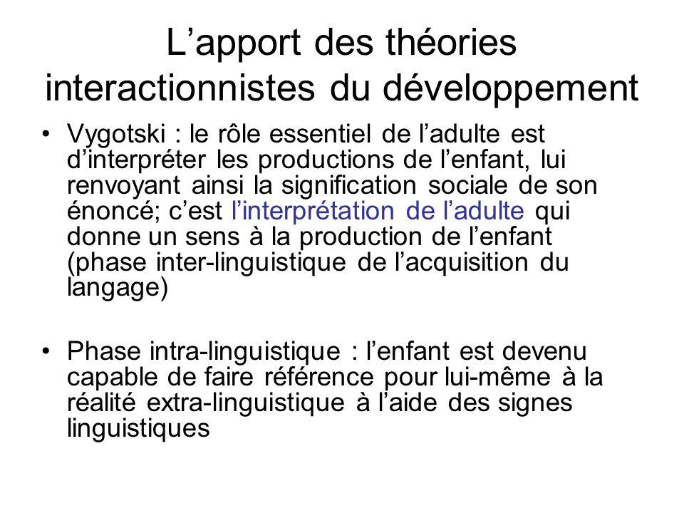 L'apport des théories interactionnistes du développement