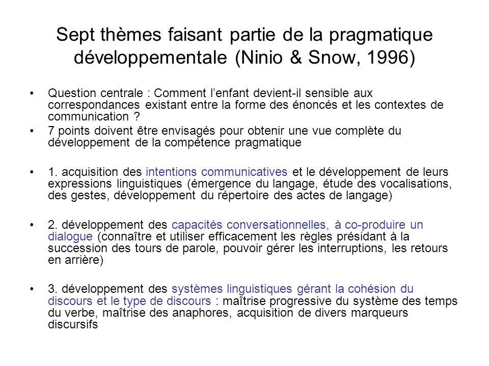Sept thèmes faisant partie de la pragmatique développementale (Ninio & Snow, 1996)