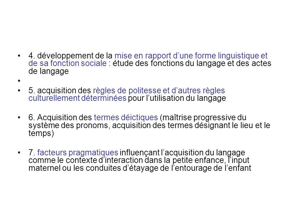 4. développement de la mise en rapport d'une forme linguistique et de sa fonction sociale : étude des fonctions du langage et des actes de langage