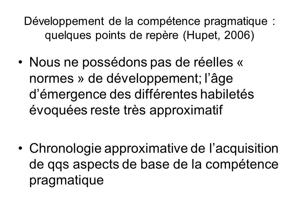 Développement de la compétence pragmatique : quelques points de repère (Hupet, 2006)