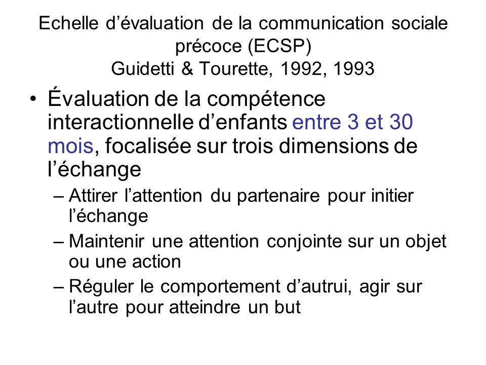 Echelle d'évaluation de la communication sociale précoce (ECSP) Guidetti & Tourette, 1992, 1993