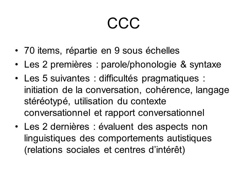 CCC 70 items, répartie en 9 sous échelles
