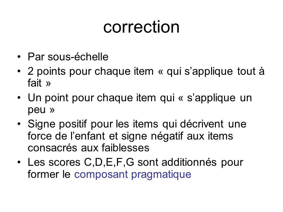 correction Par sous-échelle