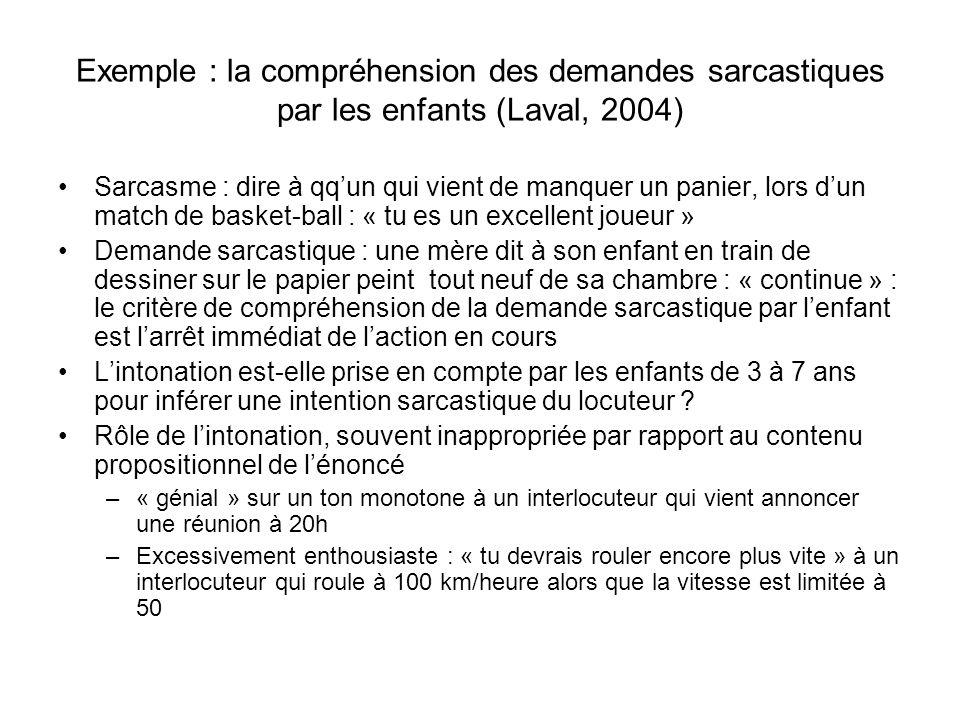Exemple : la compréhension des demandes sarcastiques par les enfants (Laval, 2004)