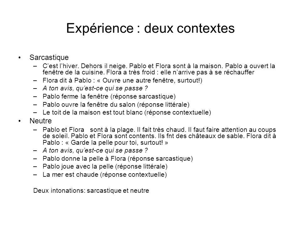 Expérience : deux contextes