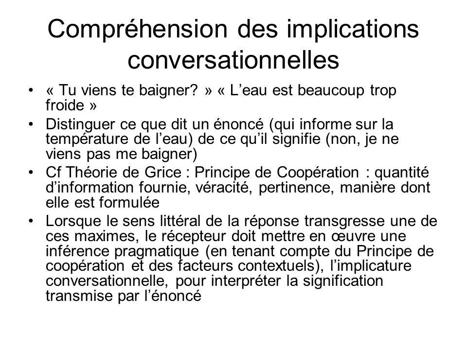 Compréhension des implications conversationnelles