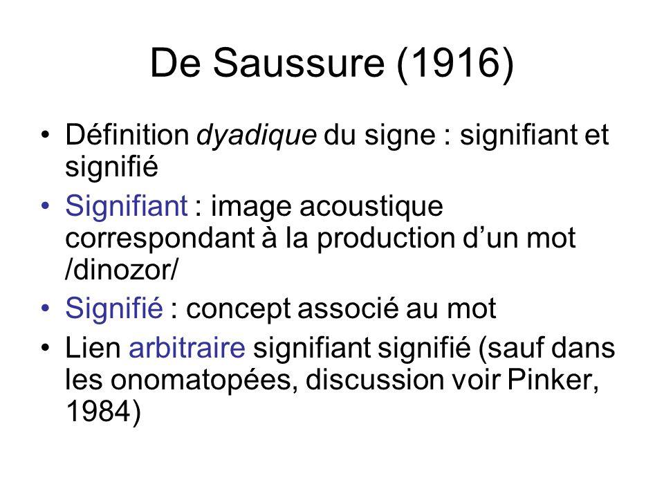 De Saussure (1916) Définition dyadique du signe : signifiant et signifié.