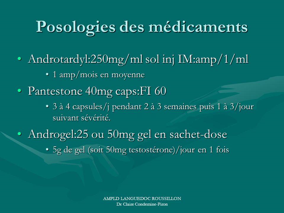 Posologies des médicaments