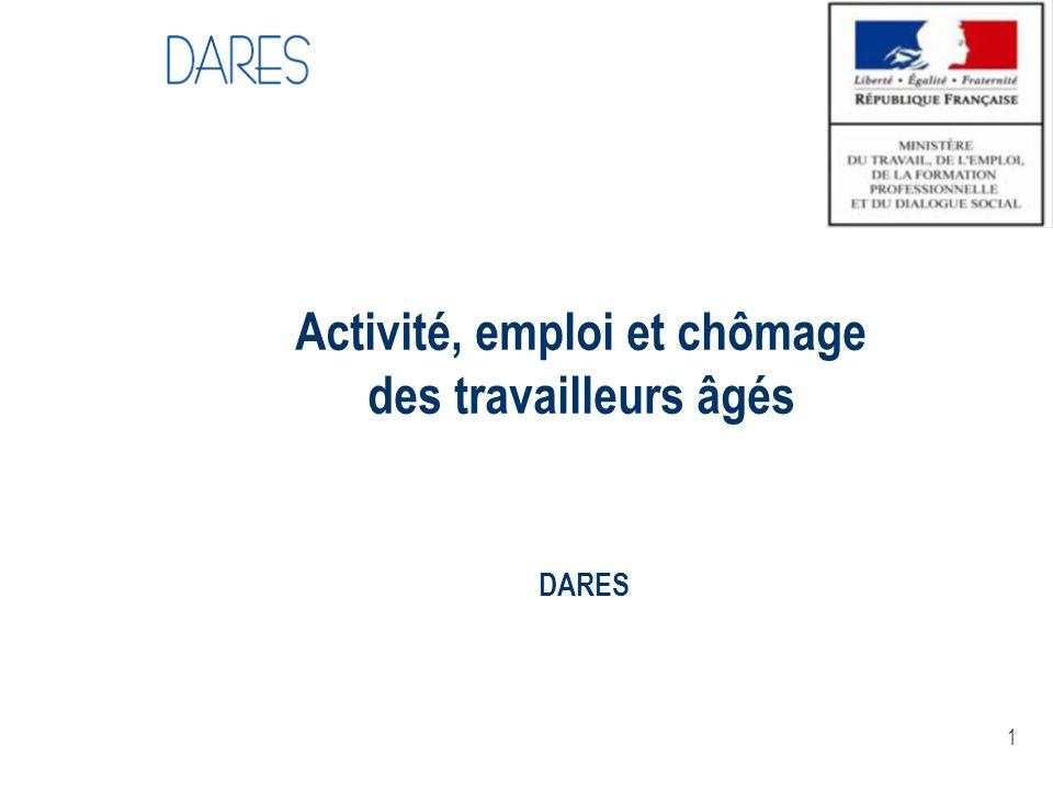 Activité, emploi et chômage des travailleurs âgés