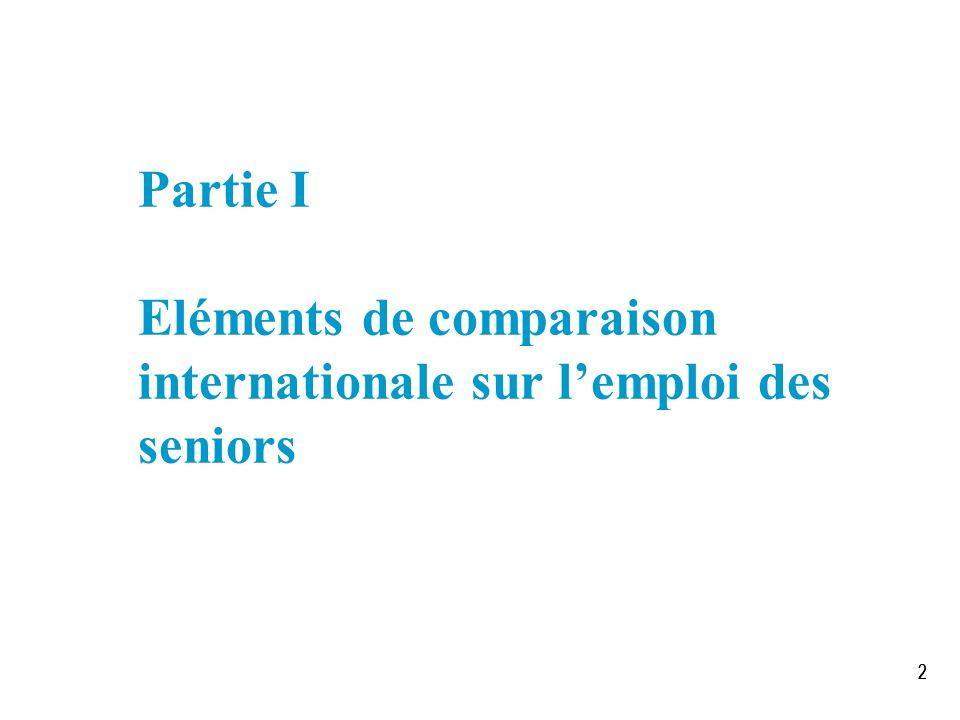 Eléments de comparaison internationale sur l'emploi des seniors