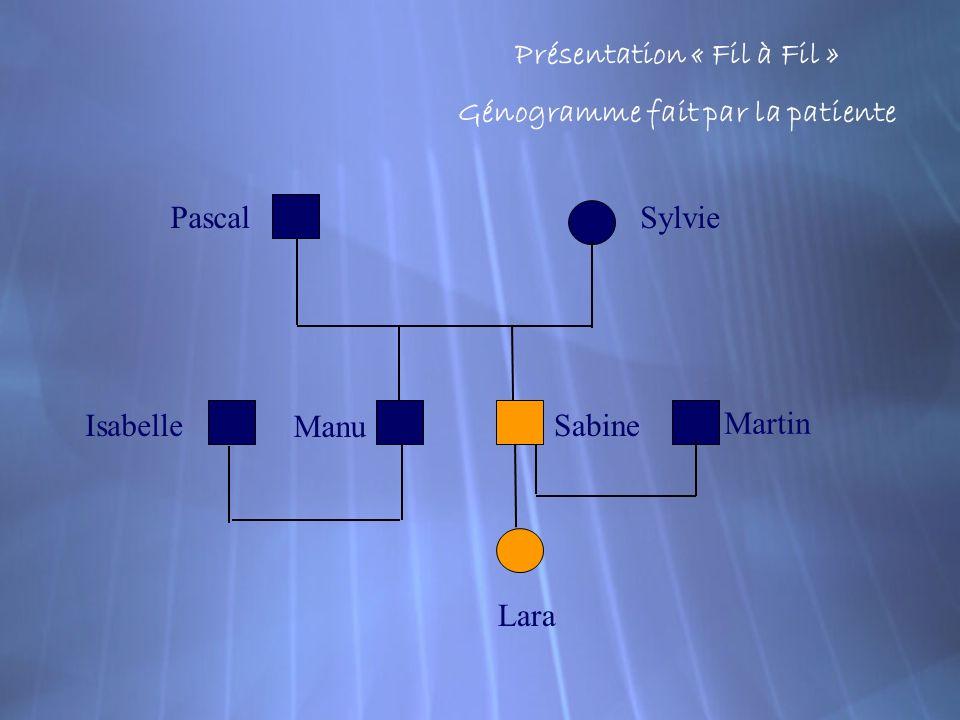 Présentation « Fil à Fil » Génogramme fait par la patiente