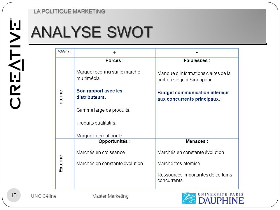 ANALYSE SWOT + LA POLITIQUE MARKETING - SWOT Interne Forces :
