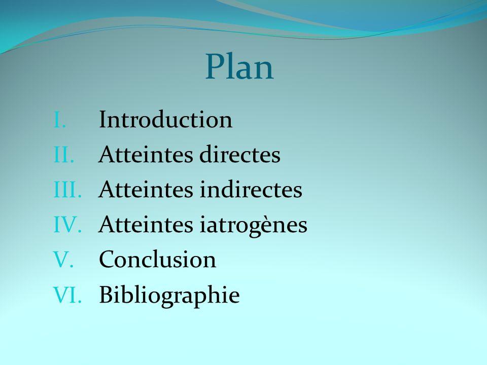 Introduction Atteintes directes Atteintes indirectes