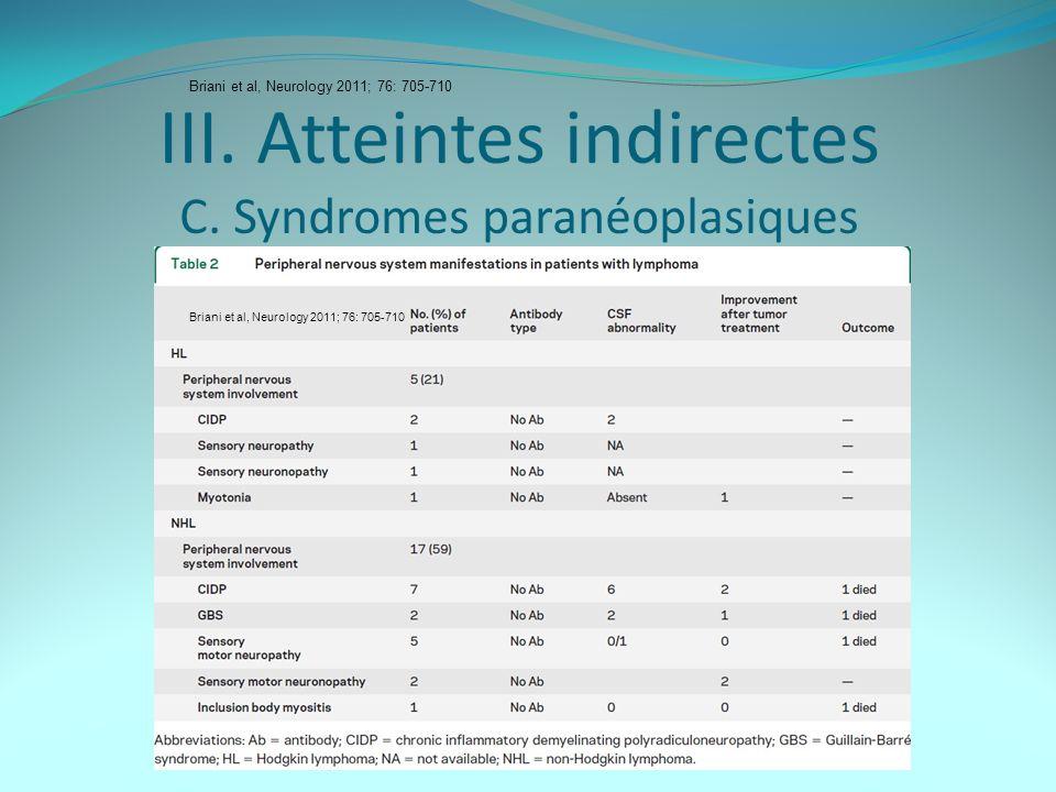 III. Atteintes indirectes C. Syndromes paranéoplasiques