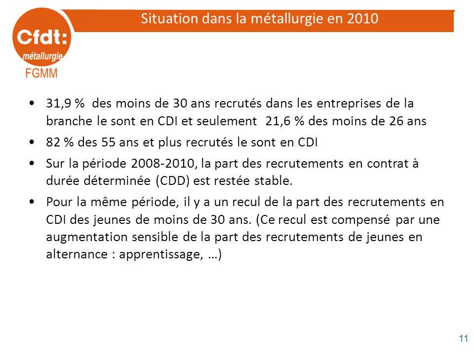 Situation dans la métallurgie en 2010