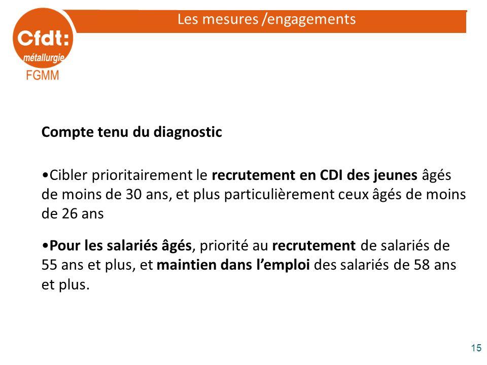 Les mesures /engagements