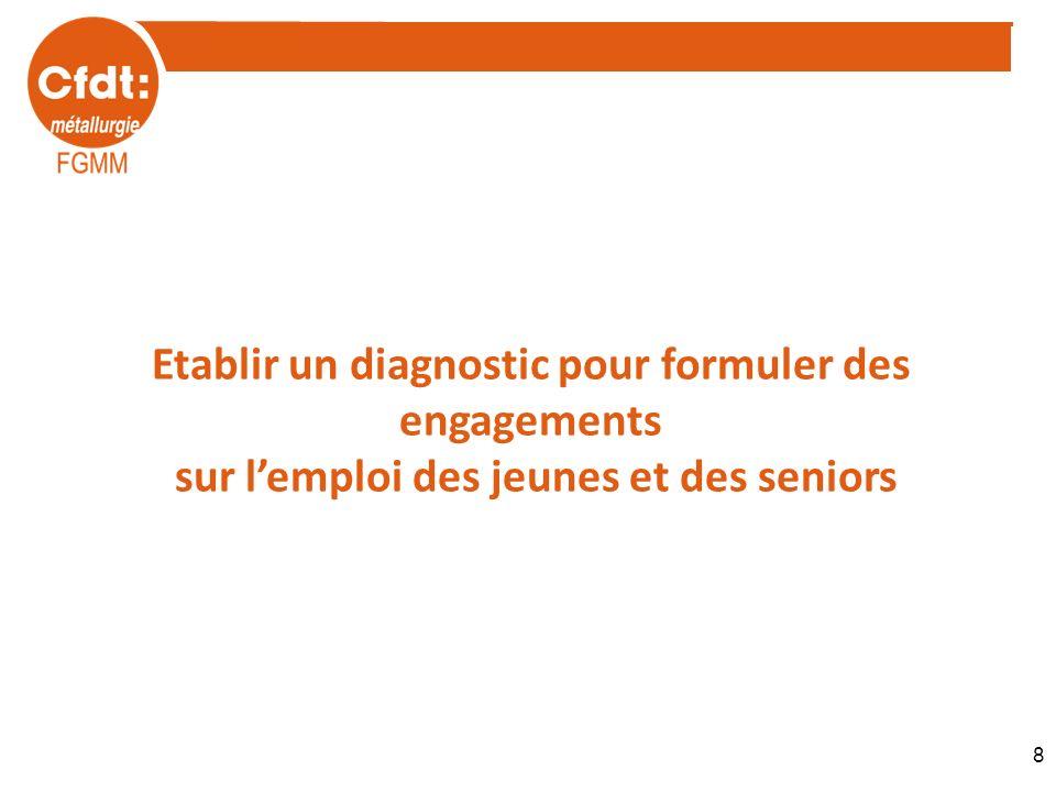Etablir un diagnostic pour formuler des engagements