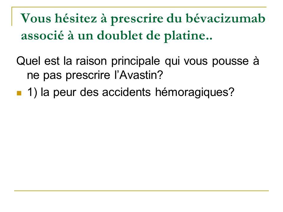Vous hésitez à prescrire du bévacizumab associé à un doublet de platine..