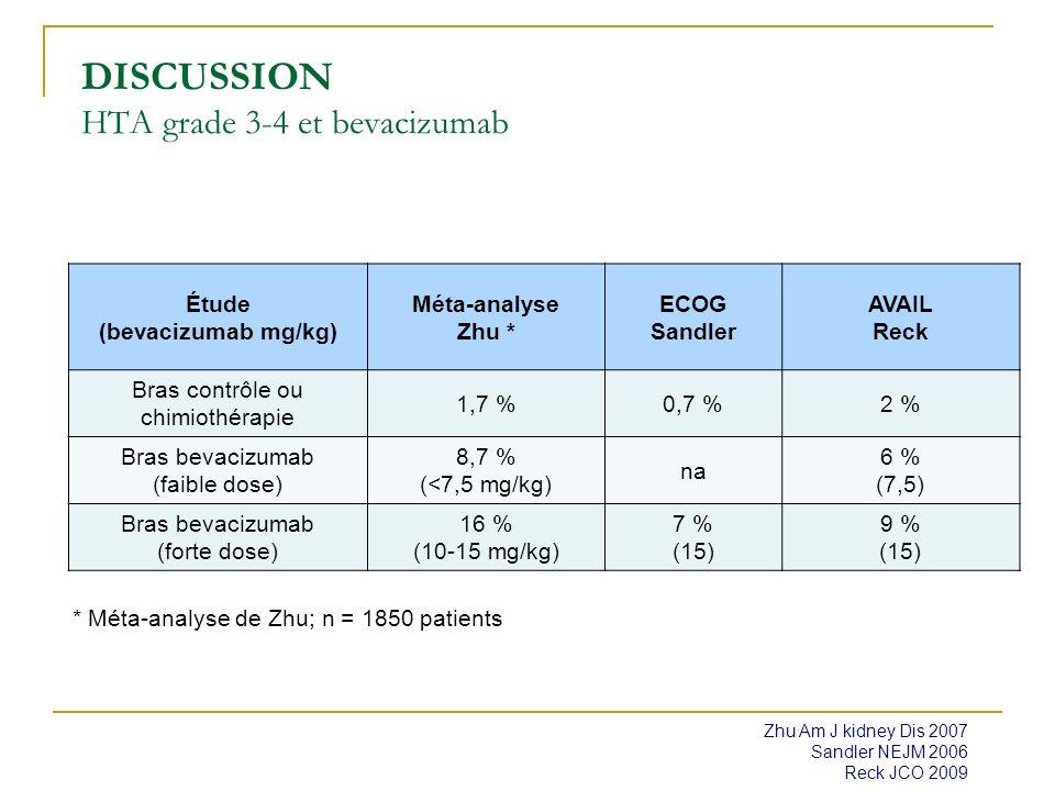 DISCUSSION HTA grade 3-4 et bevacizumab