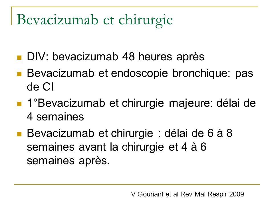 Bevacizumab et chirurgie