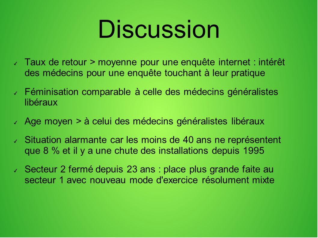 Discussion Taux de retour > moyenne pour une enquête internet : intérêt des médecins pour une enquête touchant à leur pratique.