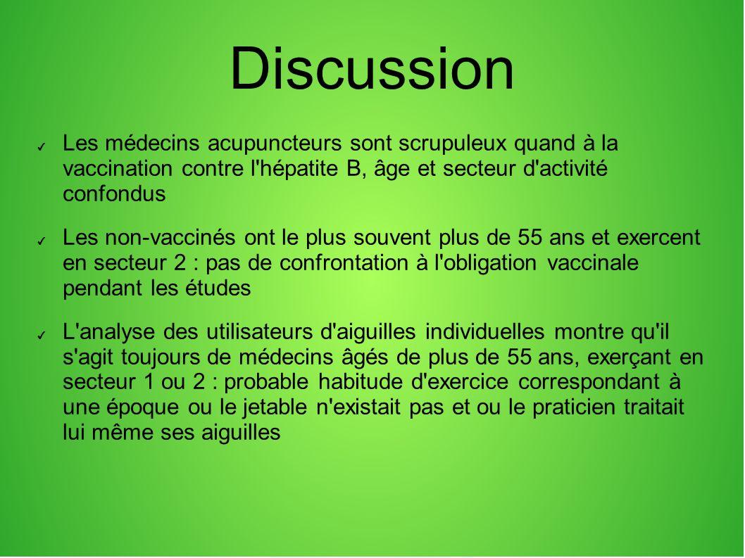 Discussion Les médecins acupuncteurs sont scrupuleux quand à la vaccination contre l hépatite B, âge et secteur d activité confondus.