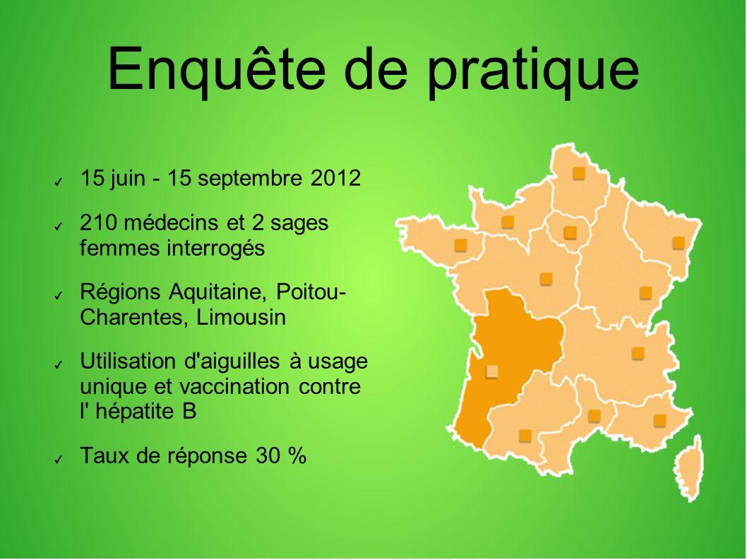 Enquête de pratique 15 juin - 15 septembre 2012