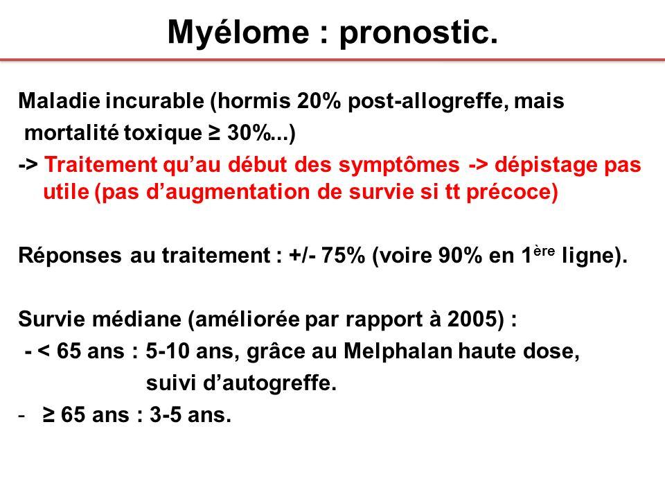 Myélome : pronostic. Maladie incurable (hormis 20% post-allogreffe, mais. mortalité toxique ≥ 30%...)