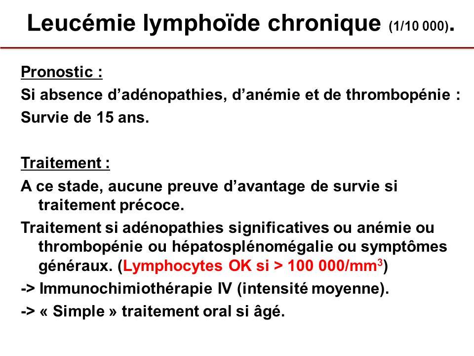 Leucémie lymphoïde chronique (1/10 000).