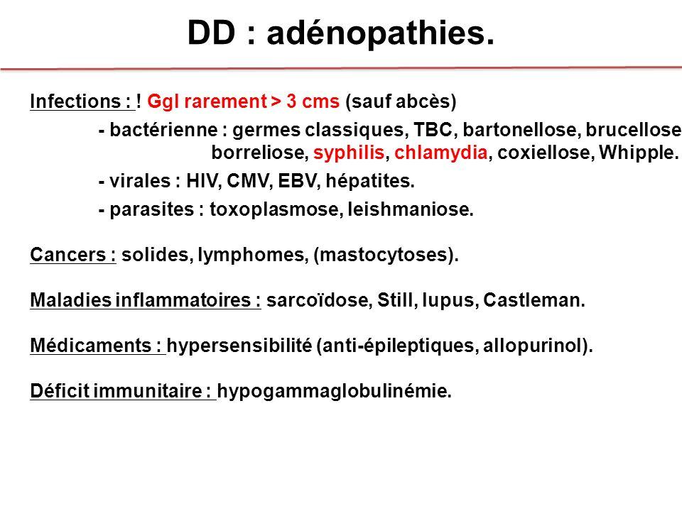 DD : adénopathies. Infections : ! Ggl rarement > 3 cms (sauf abcès)