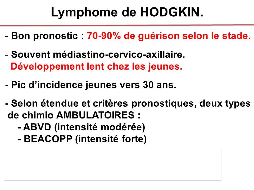 Lymphome de HODGKIN. Bon pronostic : 70-90% de guérison selon le stade. Souvent médiastino-cervico-axillaire.