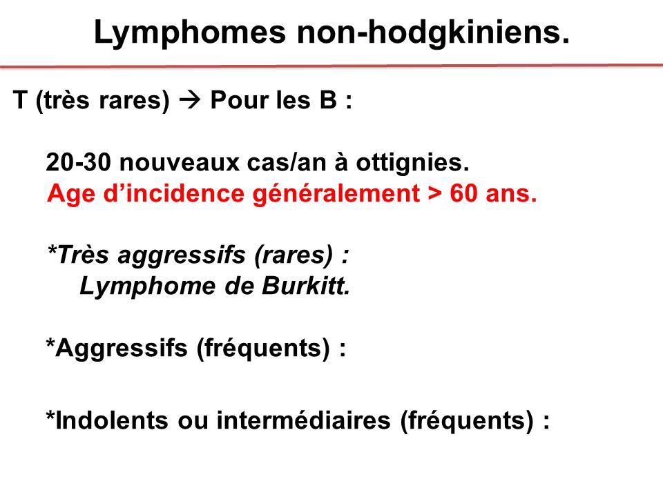 Lymphomes non-hodgkiniens.