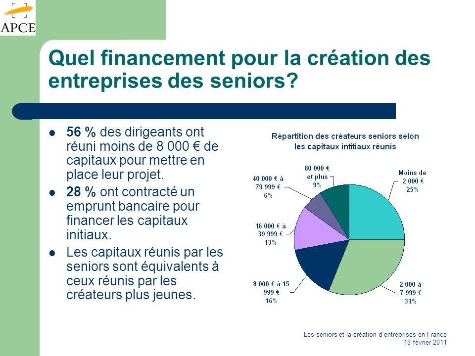 Quel financement pour la création des entreprises des seniors