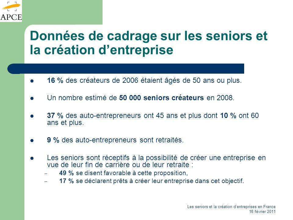 Données de cadrage sur les seniors et la création d'entreprise