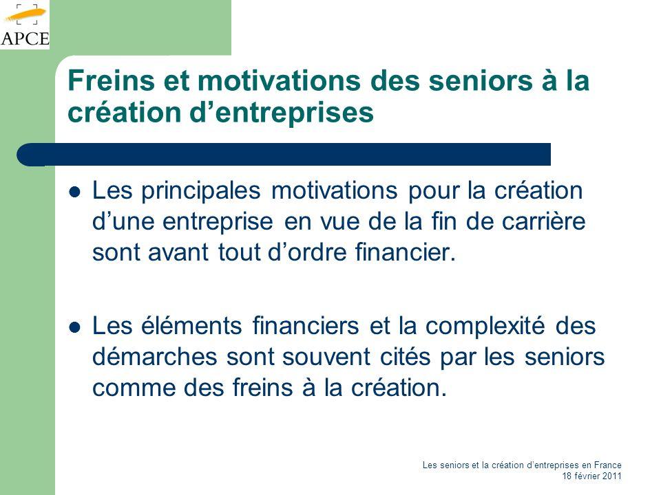 Freins et motivations des seniors à la création d'entreprises