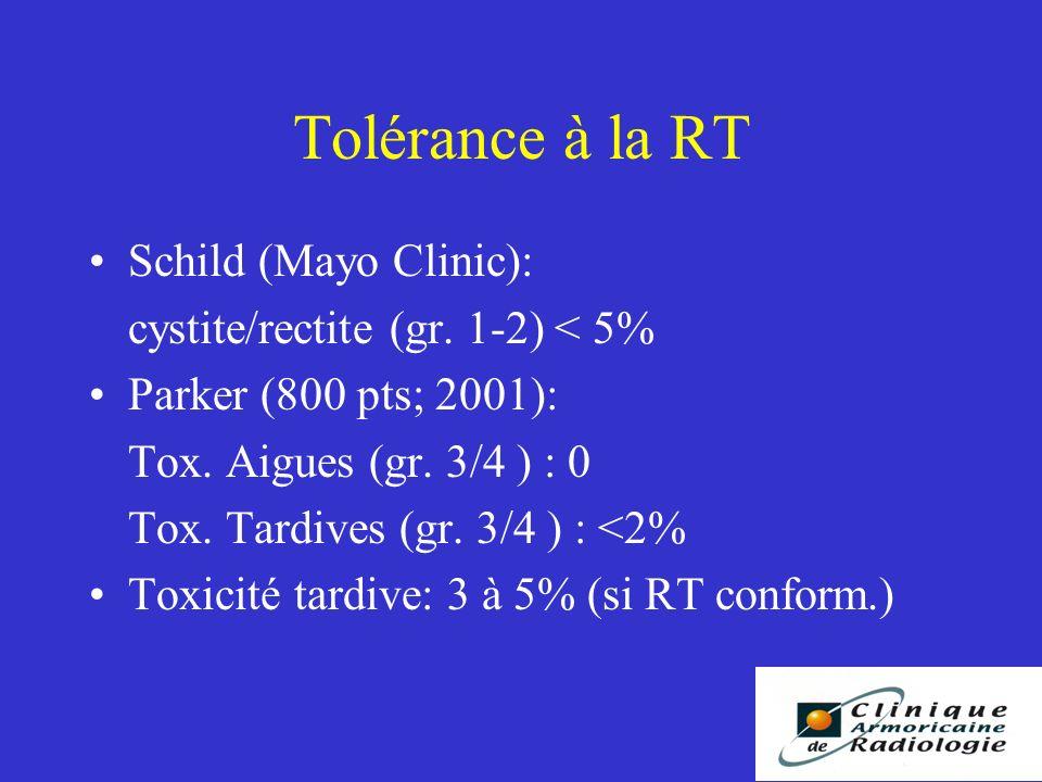 Tolérance à la RT Schild (Mayo Clinic):
