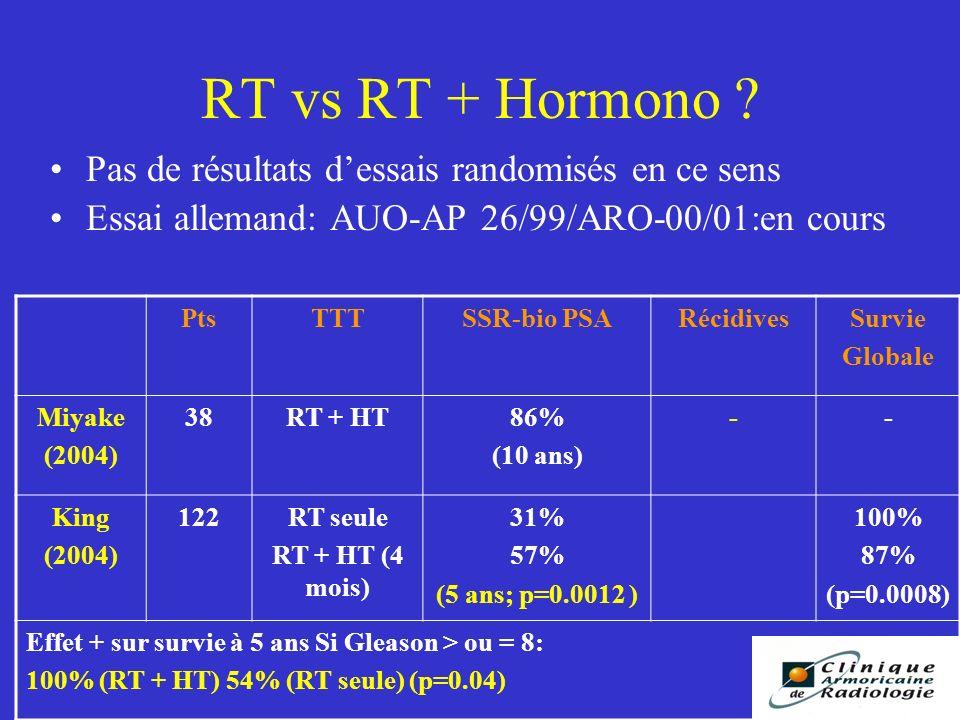 RT vs RT + Hormono Pas de résultats d'essais randomisés en ce sens