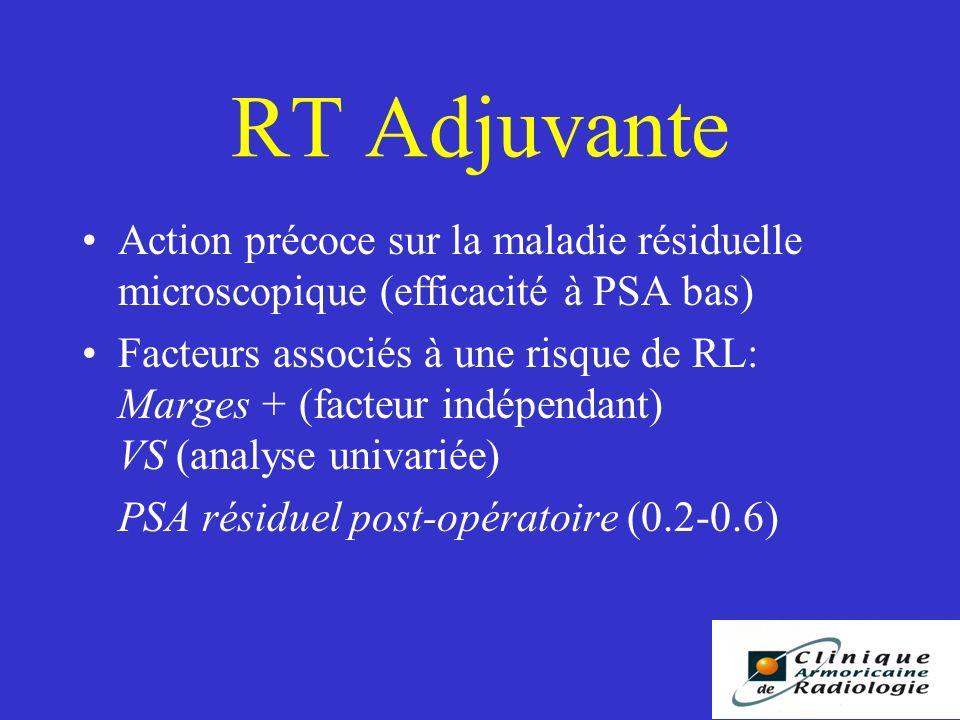 RT Adjuvante Action précoce sur la maladie résiduelle microscopique (efficacité à PSA bas)