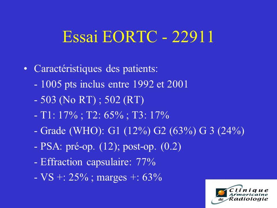 Essai EORTC - 22911 Caractéristiques des patients: