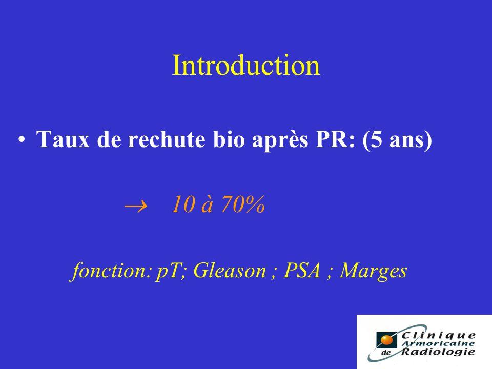 Introduction Taux de rechute bio après PR: (5 ans)  10 à 70%