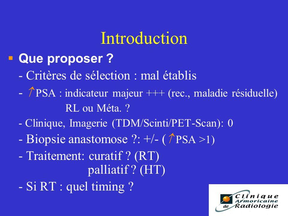 Introduction Que proposer - Critères de sélection : mal établis