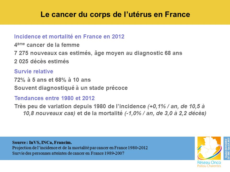 Le cancer du corps de l'utérus en France