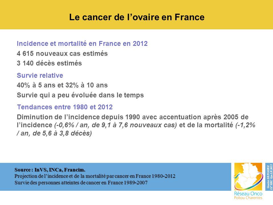 Le cancer de l'ovaire en France Gautier DEFOSSEZ IX° RRC Gyn LR 2013