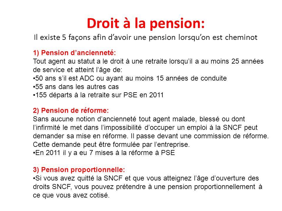 Droit à la pension: Il existe 5 façons afin d'avoir une pension lorsqu'on est cheminot