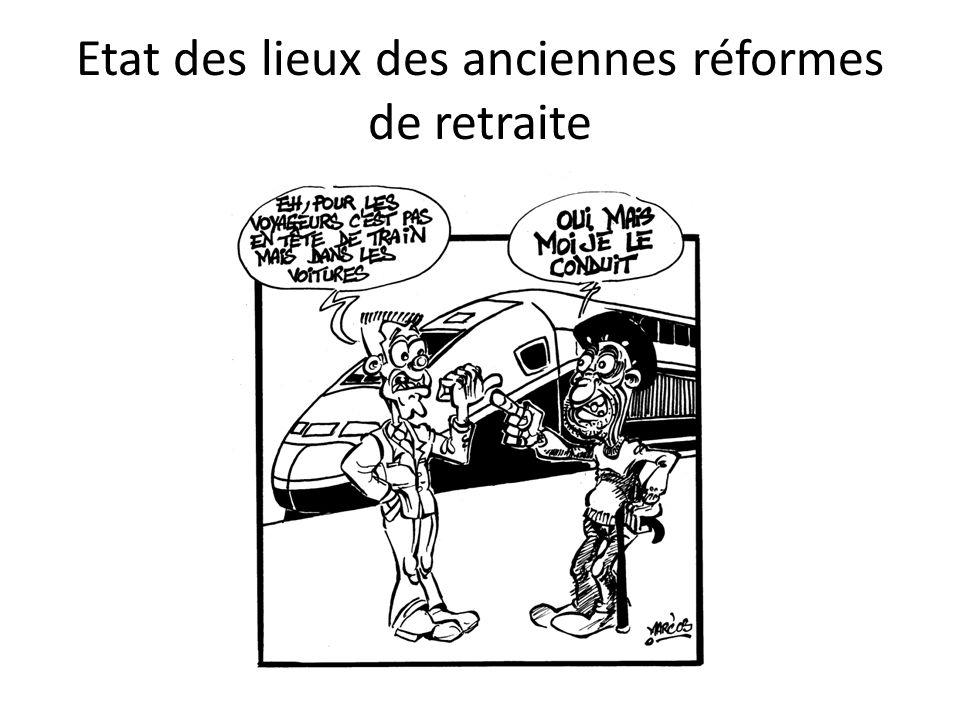 Etat des lieux des anciennes réformes de retraite