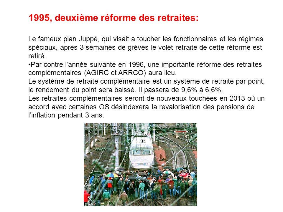 1995, deuxième réforme des retraites: